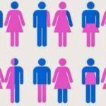 Redação: Diversidade de gênero em questão no Brasil